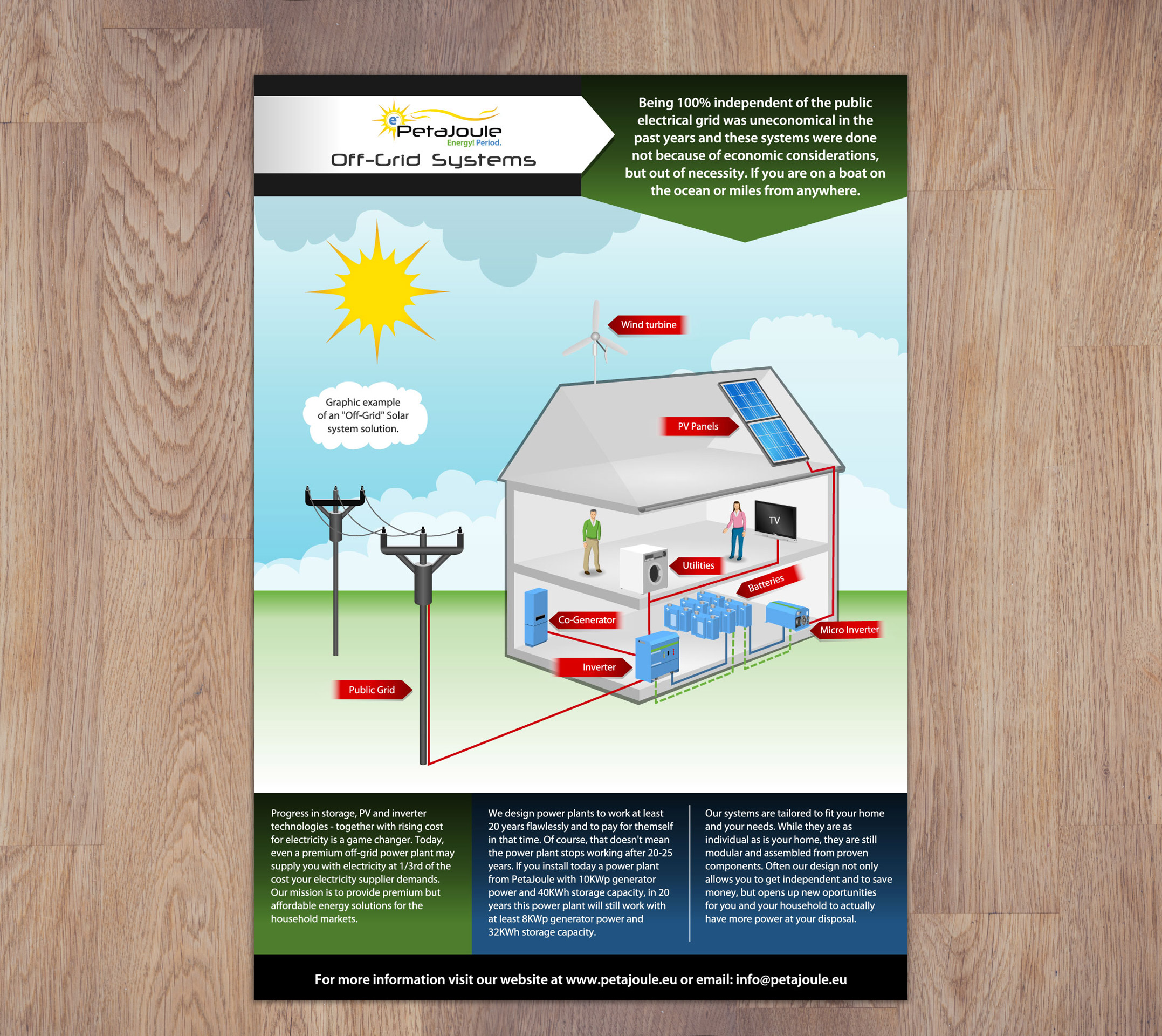 Petajoule A4 infographic